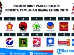 partai-peserta-pemilu_20180731_190004.jpg