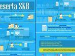 syarat-peserta-yang-dapat-mengikuti-tes-skb-jika-memiliki-nilai-skd-yang-sama-dengan-peserta-lain.jpg