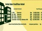 tarif-royalti-musik-di-hotel.jpg