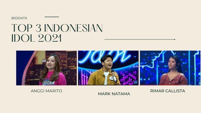 Update Biodata Top 3 Indonesian Idol 2021 Akan Tampil Senin 5 April di Spektakuler Show 11