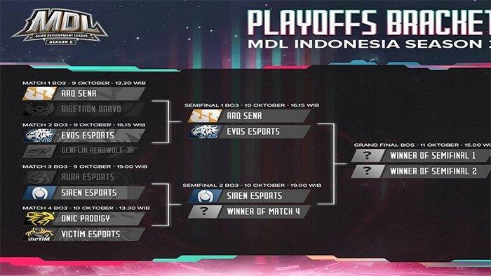 Jadwal Playoff MDL Season 2: Big Match RRQ Sena vs EVOS Esports, Onic Prodigy Tantang Victim