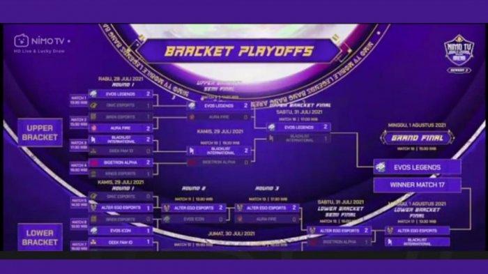 Bracket Playoff NMA Season 3 Minggu 1 Agustus 2021