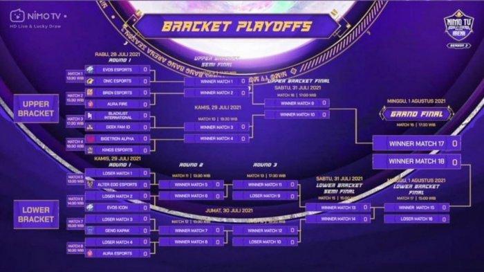 Bracket Playoff NMA Season 3: 12 Tim Bertanding, Big Match EVOS Legends vs Onic esports