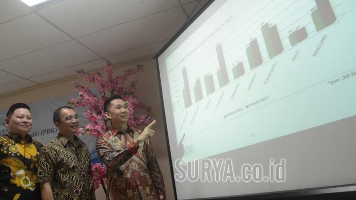 RFB Surabaya Bidik 250 Nasabah Baru hingga Akhir Tahun