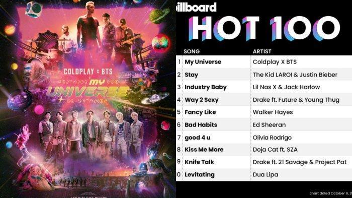 Coldplay X BTS My Universe Raih Billboard All Kill di 3 Kategori Pekan Ini