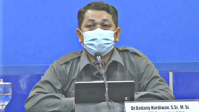 Genap Setahun Virus Corona di Indonesia, Jatim Masih Dihantui Pandemi, Laju Inflasi Melambat