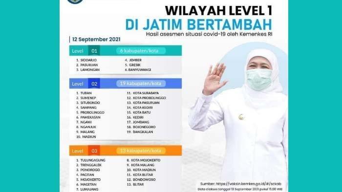 6 Kabupaten di Jatim telah Level 1, Gubernur Khofifah: Alhamdulillah, Jangan Kendor Tetap Prokes