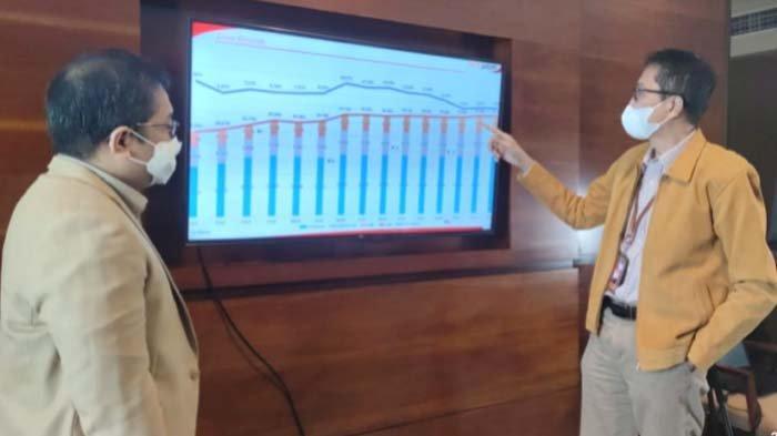 Kinerja Bank Jatim Meningkat, Investor Domestik Dominasi Saham Seri B Bank Jatim
