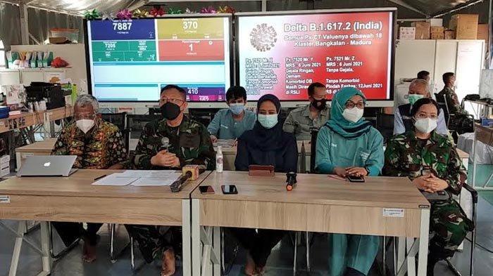 Rumah Sakit Lapangan Indrapura Surabaya Kembali Menemukan Virus Corona Varian Baru