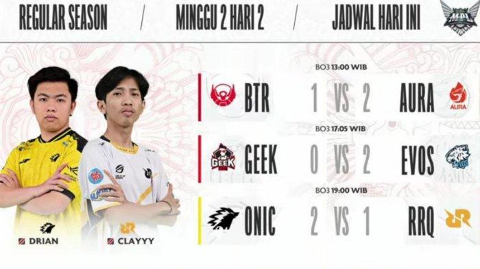 Hasil dan Klasemen MPL Season 8 Week 2: RRQ Hoshi Tumbang, Onic Pepet AE di Posisi Puncak
