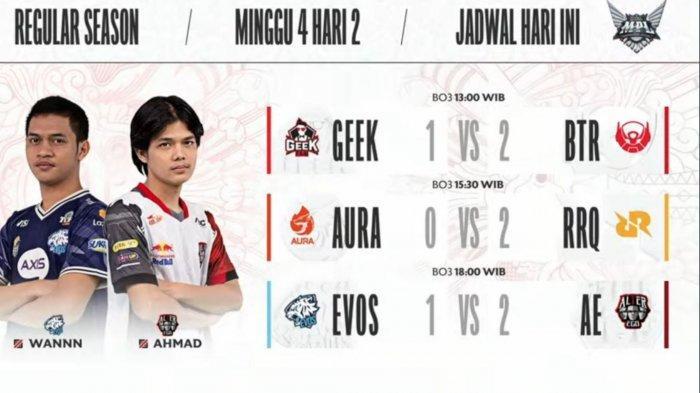 Hasil dan Klasemen MPL Season 8 Week 4: AE Tundukkan EVOS Legends, RRQ Hoshi Teruskan Tren Positif