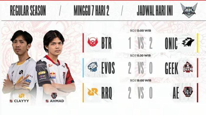 Hasil dan Klasemen MPL Season 8 Week 7: RRQ Hoshi Tumbangkan AE, Celiboy Cs Masih Kuasai Puncak