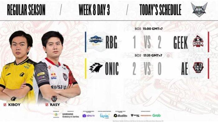 Hasil dan Klasemen MPL Season 8 Week 8: Tekuk Alter Ego, Onic Gusur RRQ Hoshi dari Posisi Puncak