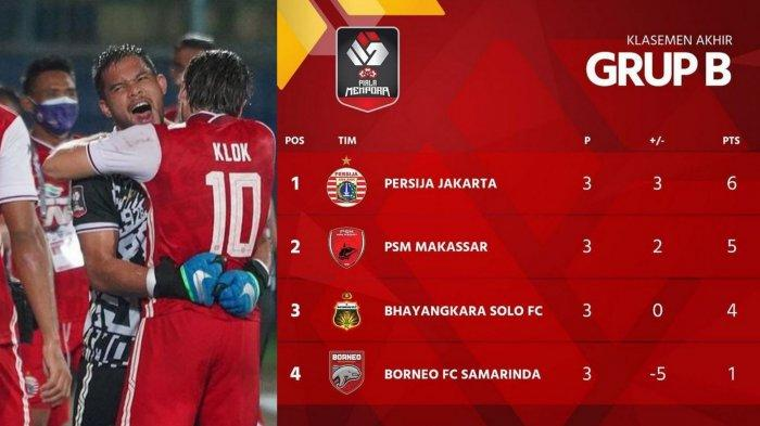 Update Perempat Final Piala Menpora 2021: PSM & Persija Jakarta Lolos, Bhayangkara Solo Tersingkir