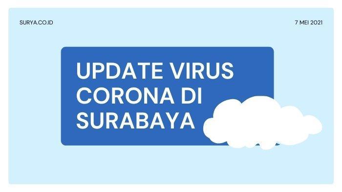 ilustrasi sebaran virus corona di Surabaya, Jumat (7/5/2021)