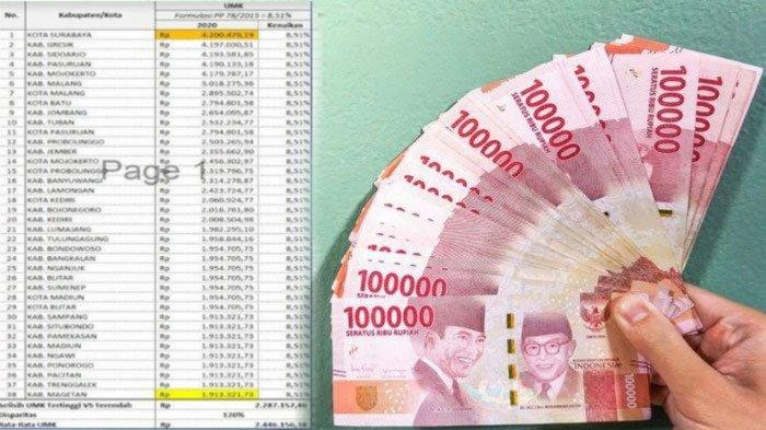 Ilustrasi - UMK Surabaya 2021 Berpotensi Turun Lebih Kecil dari UMK 2020, Bagaimana Nasib Daerah Lain?