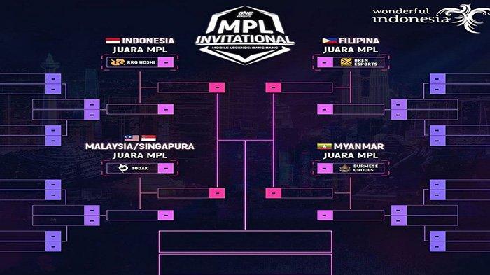 Jadwal dan Bracket MPL Invitational: Dimulai 27 November, RRQ Hoshi Langsung Masuk 8 Besar