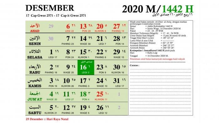 Jadwal Puasa Sunnah Ayyamul Bidh 13 14 15 Jumadil Awal 1442h Jatuh Pada 28 29 30 Desember 2020 Halaman 2 Surya