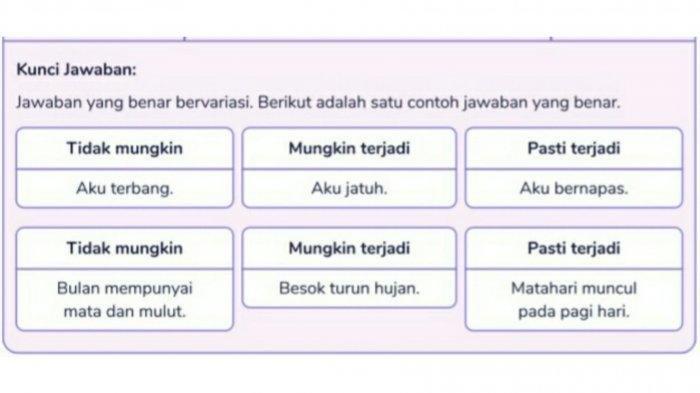 Jawaban SD Kelas 2