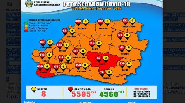 Dua Pekan PPKM, Zona Merah Tersisa Dua Kecamatan; Bupati Bangkalan Klaim Pelanggar Prokes Menurun