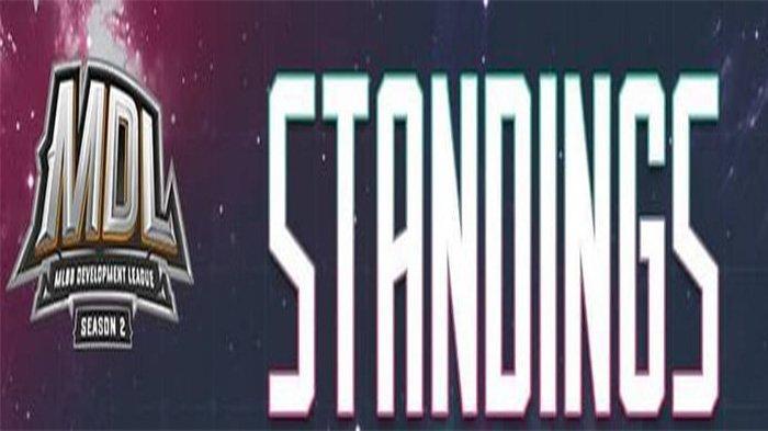 Klasemen MDL Season 2 Week 6: RRQ Sena di Posisi Puncak, Onic Prodigy Tempel Ketat