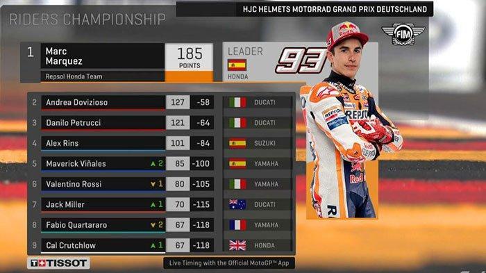 Klasemen Sementara MotoGP 2019 Setelah Sachsenring Jerman, Valentino Rossi Tergeser Rekan Setimnya