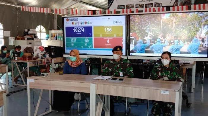 BOR RSLI Surabaya Turun 38,3 persen, Masyarakat Diimbau Antisipasi Munculnya Varian Baru Covid-19