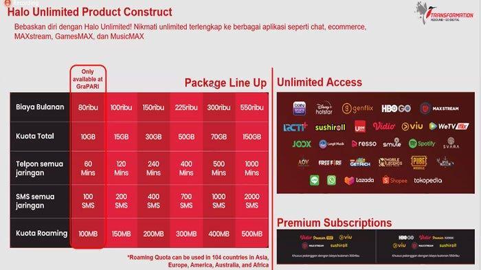 Cara Beli Kuota Murah Telkomsel Unlimited Mulai Rp 100 Ribu, Akses Whatsapp hingga Mobile Legends