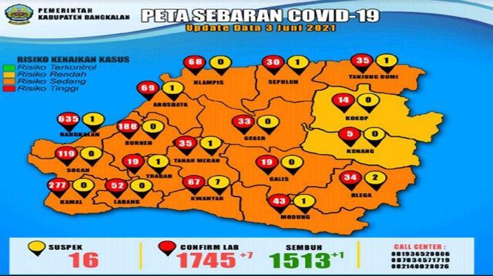 Bangkalan Waspada! 8 Meninggal Kena Covid-19 Usai Lebaran; Ada Tambahan Puluhan Kasus dalam 10 Hari