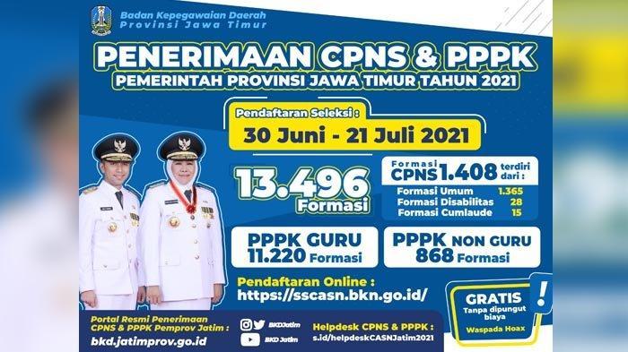 Besok Pendaftaran ASN Dibuka Secara Daring, Menpan-RB Tambah Kuota CPNS Pemprov Jatim