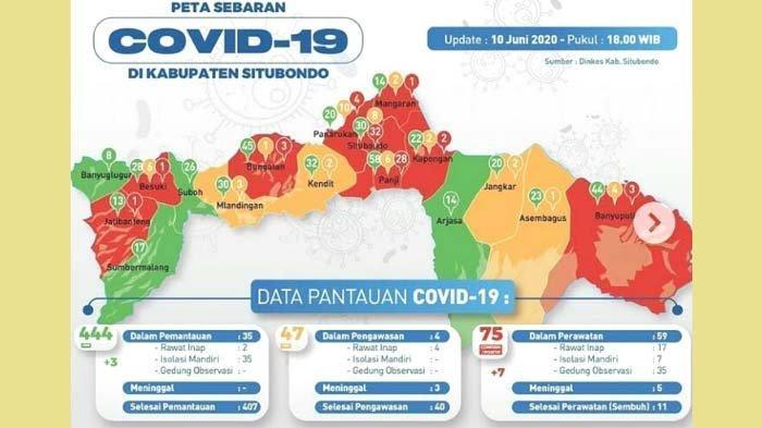 UPDATE Corona di Situbondo: Bertambah 7 Orang, Jumlah Total Kasus Positif Covid-19 Menjadi 75 Orang