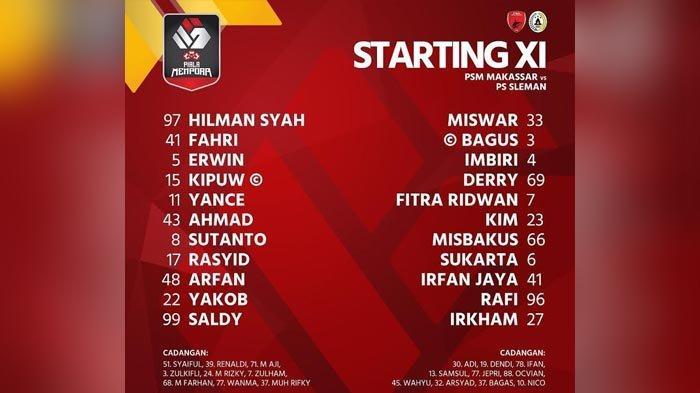 Susunan Pemain PSM Makassar Vs PS Sleman dalam Laga Perebutan Juara Ketiga Piala Menpora 2021