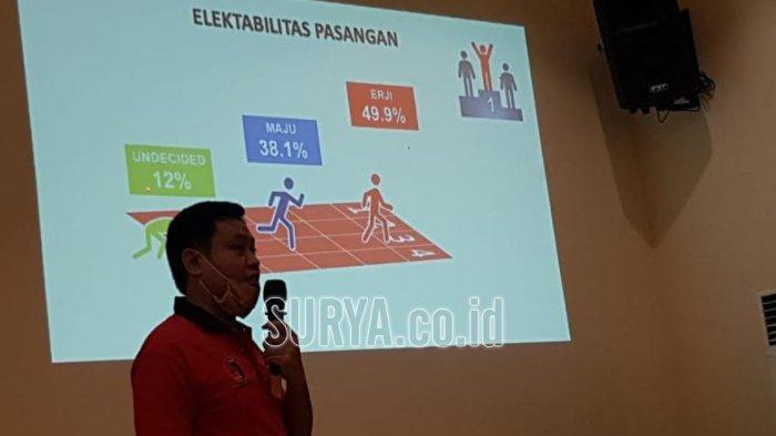 Hasil Survei SSC Selama Tiga Bulan di Kota Surabaya : Elektabilitas Pasangan Eri Cahyadi-Armuji Naik
