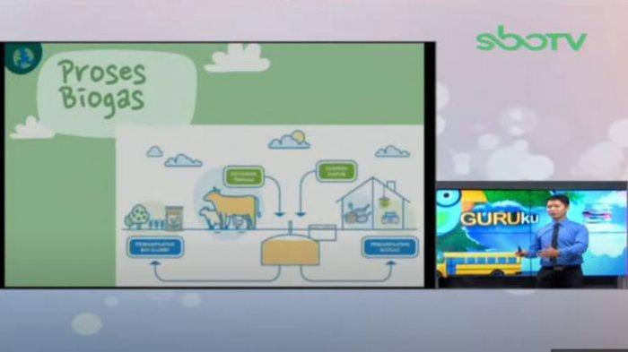 Soal dan Jawaban SBO TV SD Kelas 3 Senin 22 Februari 2021:Buat Poster Ajakan Menggunakan Biogas