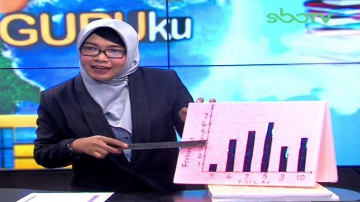 Soal dan Jawaban SBO TV SD Kelas 4 Selasa 16 Maret 2021: Lakukan Pengumpulan Data Dengan Wawancara