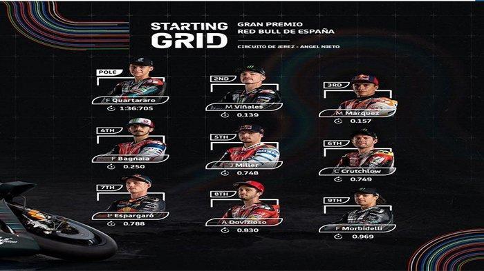 Sedang Berlangsung! Starting Grid dan Link Live Streaming MOTO GP di Sirkuit Jerez, Live Trans7