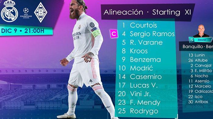 LIVE SCTV SEKARANG Madrid vs Gladbach: Laga Penentuan 16 Besar, Sergio Ramos Kembali ke Line Up