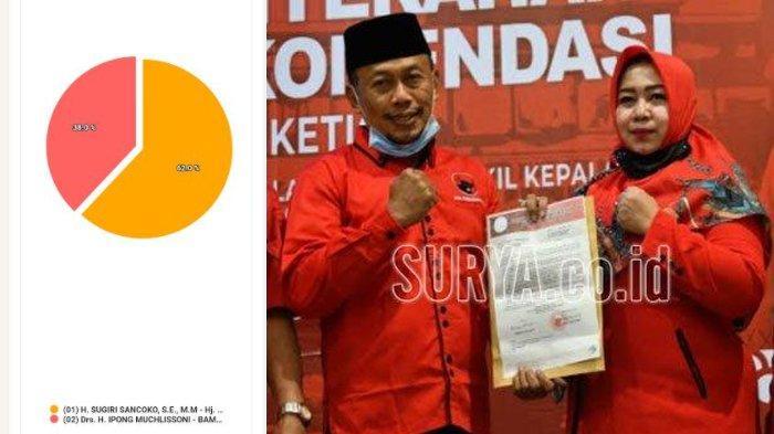 Pilkada Ponorogo 2020, Sugiri Sancoko-Lisdyarita Unggul Sementara Real Count KPU