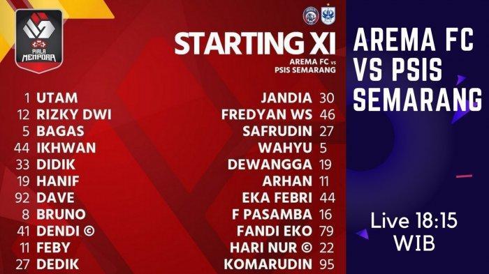 Link Live Streaming dan Susunan Pemain Arema vs PSIS Semarang: Berebut Tiket Terakhir di Grup A