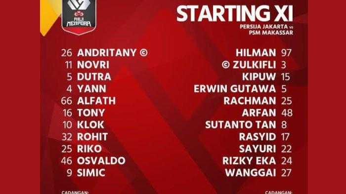 Susunan Pemain Persija Vs PSM Makassar Leg II Semifinal Piala Menpora 2021, Dua Tim Lakukan Rotasi