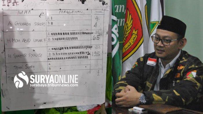 Breaking News - Gus Syafiq Terpilih Sebagai Ketua PW GP Ansor Jatim Hasil Konferwil XIV
