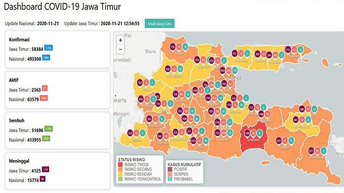 Update Virus Corona di Jatim 21 Nov 2020