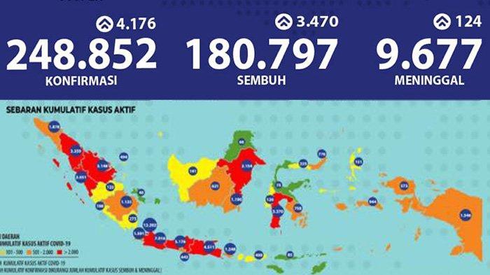 Update Virus Corona di Jatim 21 September 2020