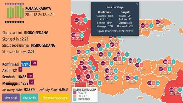 Update Virus Corona di Surabaya Hari Ini 25 Desember 2020 Naik 39 Kasus, Tim Swab Hunter Disebar
