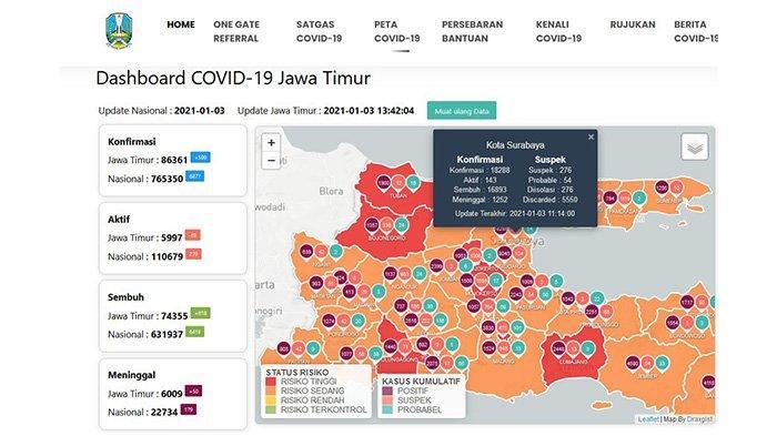 UPDATE Virus Corona di Surabaya, Minggu 3 Januari: Tambah 40 Kasus, Total 143 COVID-19 Aktif