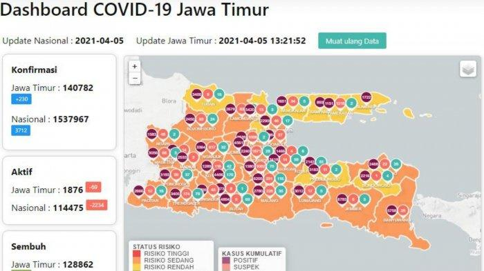 Update Virus Corona di Surabaya, Senin 5 April 2021: PPKM Mikro Diperpanjang, Ini Progress Vaksinasi