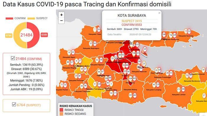 Virus Corona di Surabaya, Sidoarjo, Nganjuk dan Jatim, Rabu 29 Juli 2020: Total 21484 COVID-19
