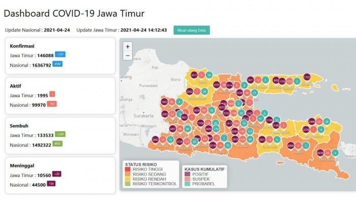 Update Virus Corona di Surabaya, Sabtu 24 April 2021: Ini Antisipasi Pemkot Pada Masa Mudik