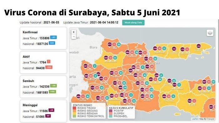 Update Virus Corona di Surabaya 5 Juni: Kasus Covid-19 Melonjak, Sekolah Tatap Muka Dibuka Bertahap