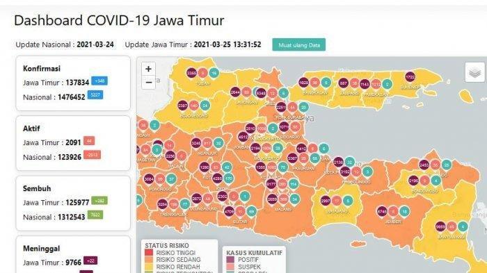 Update Virus Corona di Surabaya 26 Maret: Naik 43, Efek PPKM Mikro 608 RT di Blitar Zona Hijau